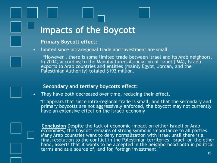 Impacts of the Boycott