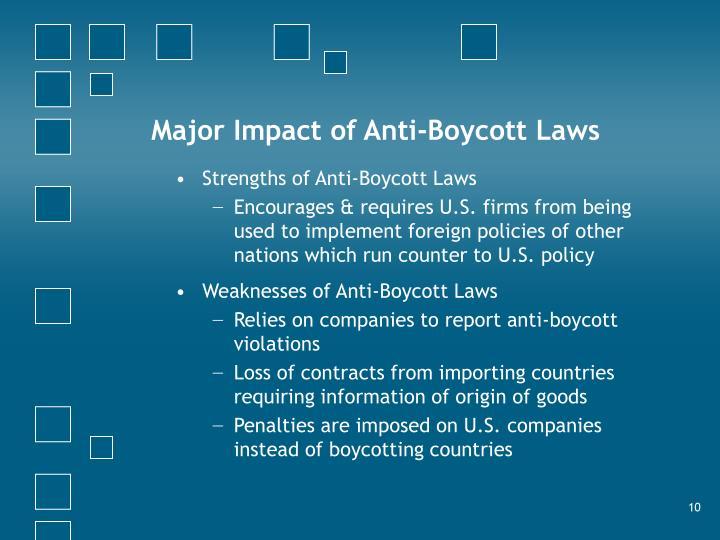 Major Impact of Anti-Boycott Laws