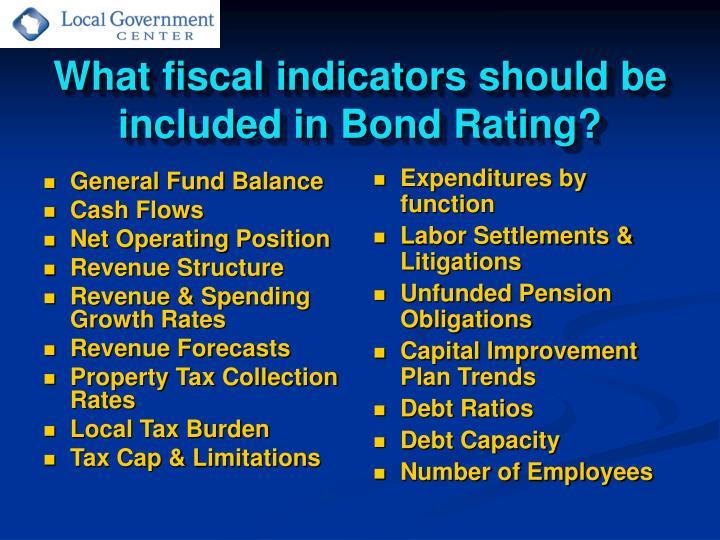 General Fund Balance