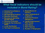 what fiscal indicators should be included in bond rating