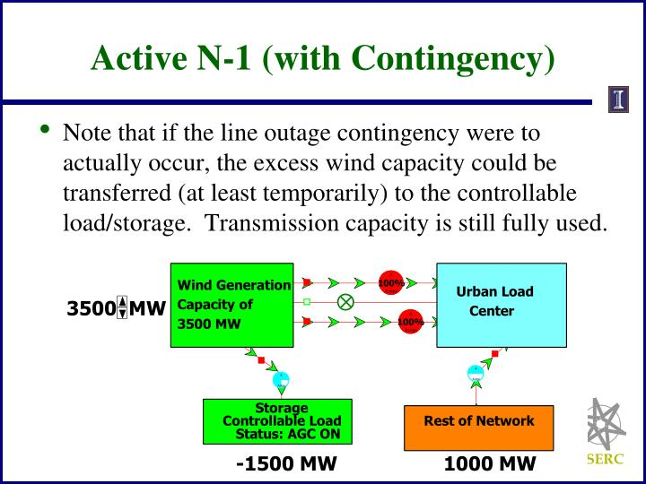 Active N-1 (with Contingency)