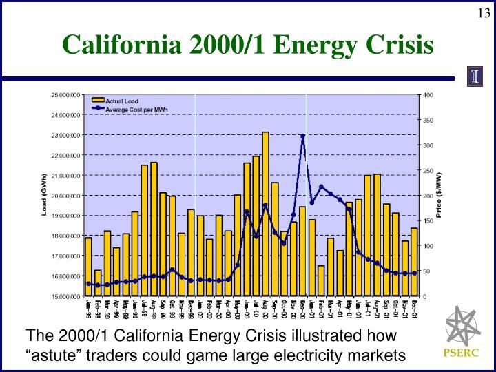 California 2000/1 Energy Crisis