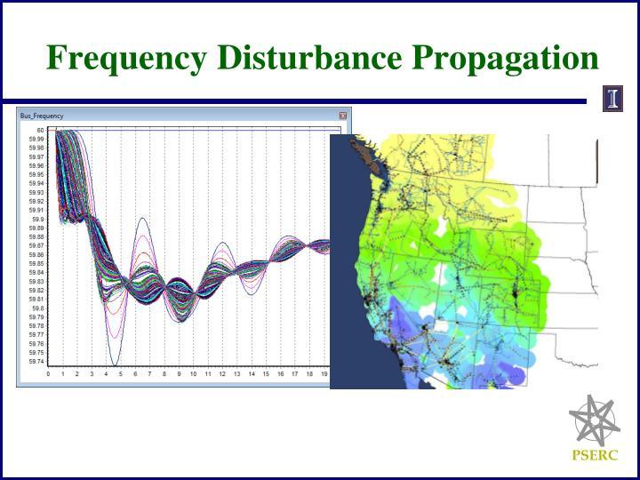Frequency Disturbance Propagation