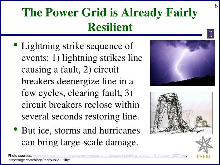 The Power Grid is Already Fairly Resilient