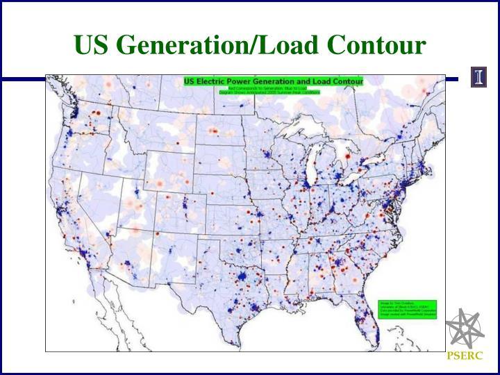 US Generation/Load Contour