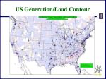 us generation load contour