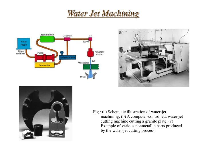 Water Jet Machining