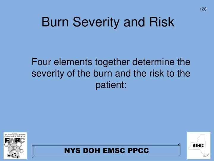 Burn Severity and Risk