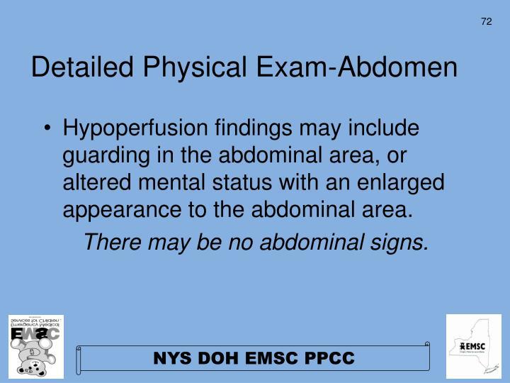 Detailed Physical Exam-Abdomen