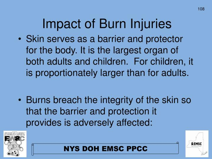 Impact of Burn Injuries