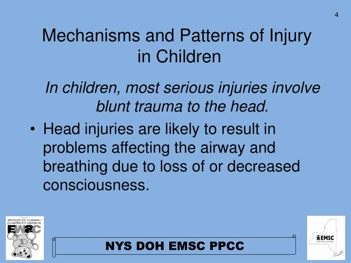 Mechanisms and Patterns of Injury