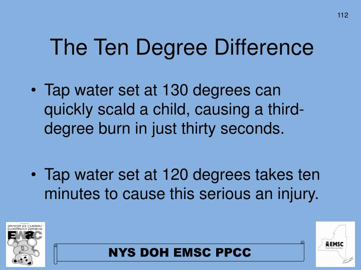 The Ten Degree Difference