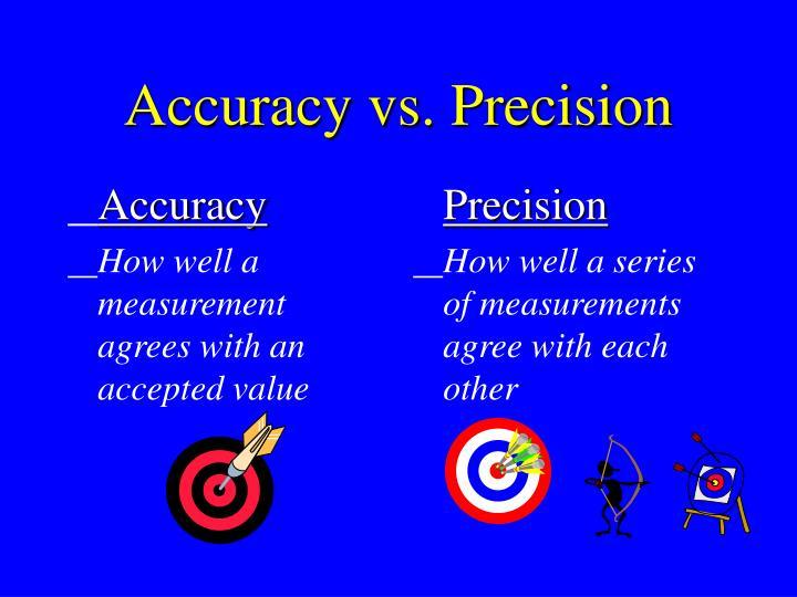 Accuracy