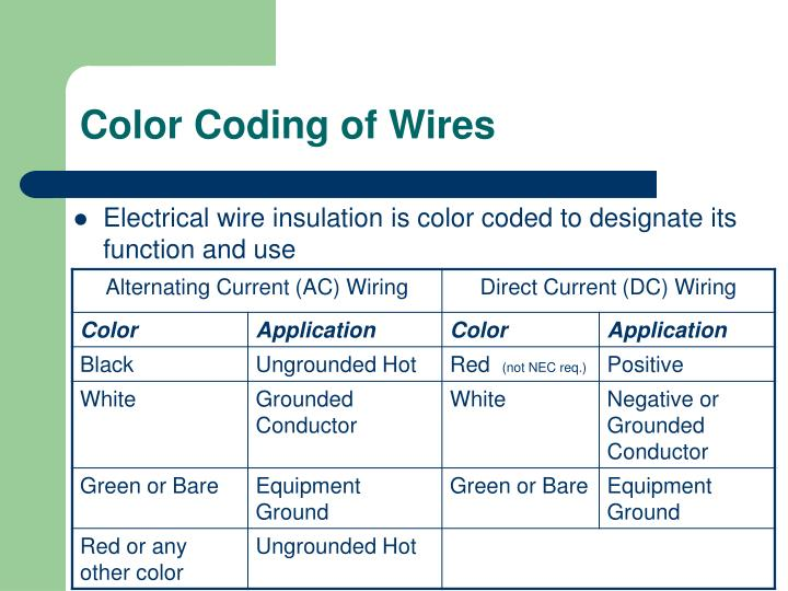 Color Coding of Wires