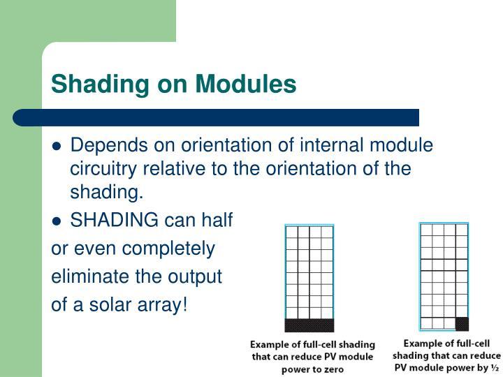 Shading on Modules