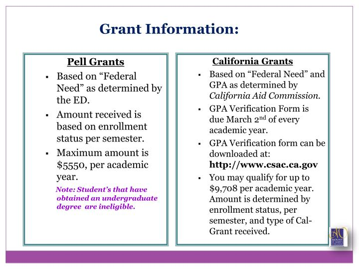 Grant Information: