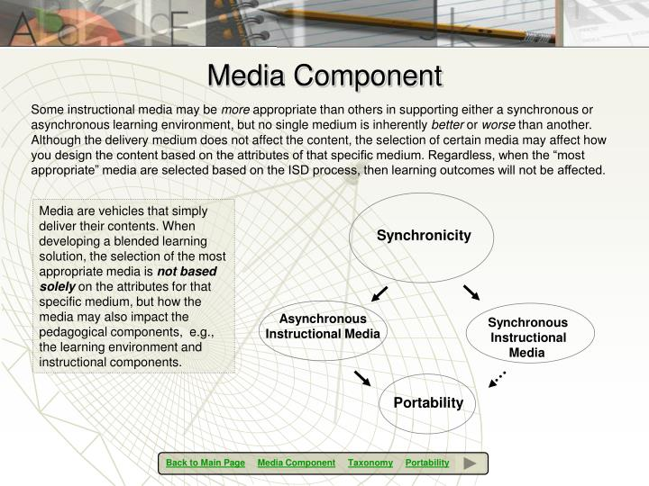 Media Component