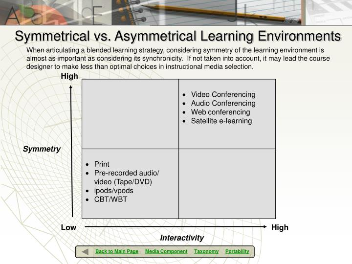 Symmetrical vs. Asymmetrical Learning Environments