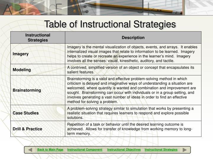 Table of Instructional Strategies
