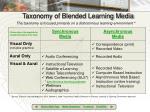 taxonomy of blended learning media