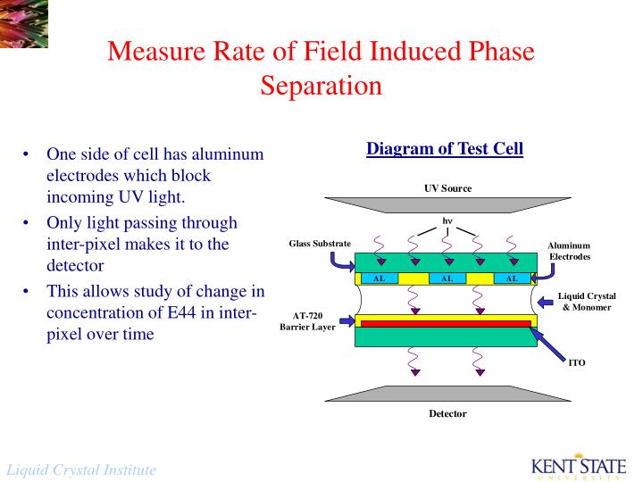 Measure Rate of Field Induced Phase Separation
