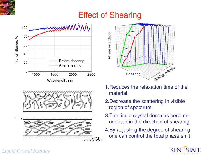 Effect of Shearing