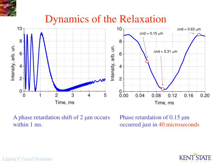 Dynamics of the Relaxation