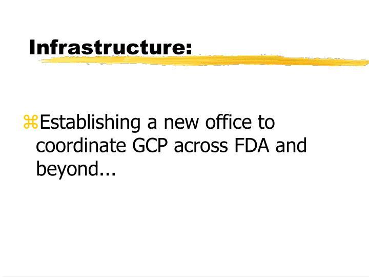 Infrastructure: