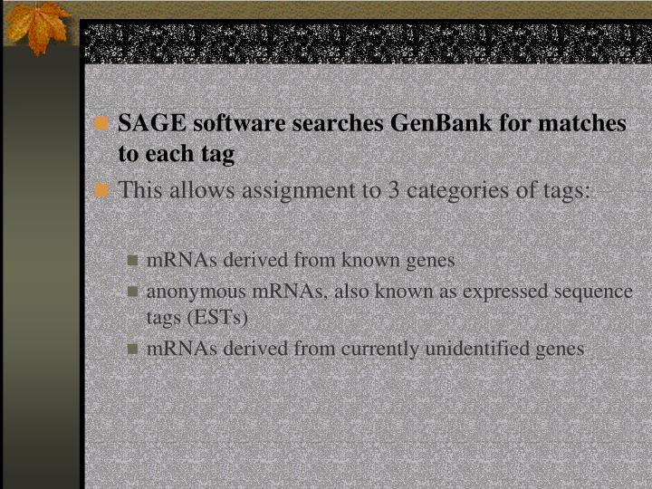 SAGE software searches GenBank for matches to each tag