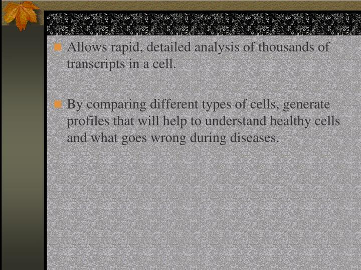 Allows rapid, detailed analysis of thousands of transcripts in a cell.