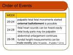 order of events2