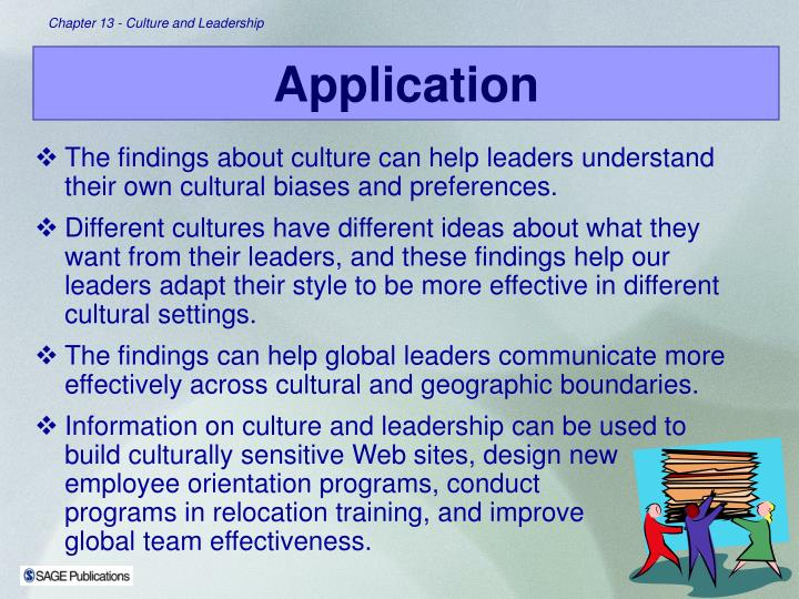 The findings about culture can help leaders understand their own cultural biases and preferences.