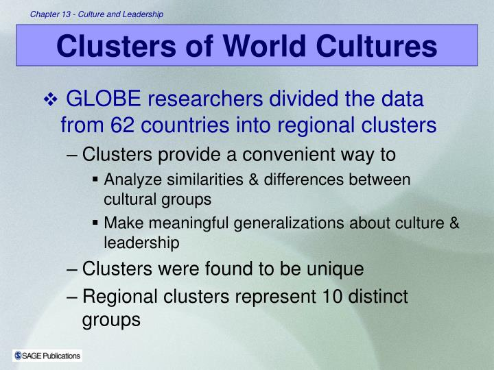 GLOBE researchers divided the data from 62 countries into regional clusters
