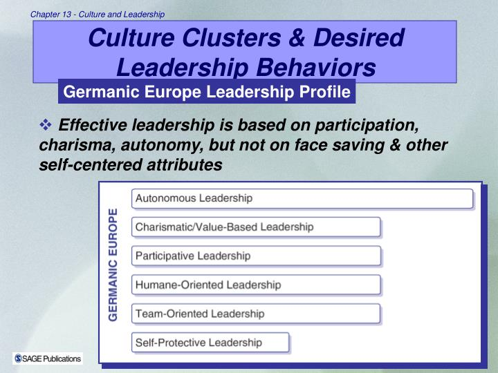 Culture Clusters & Desired