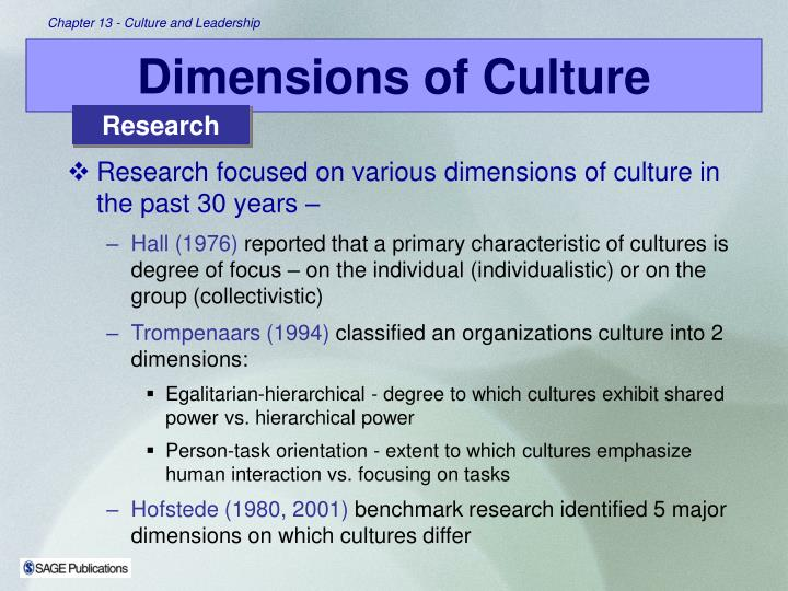 Research focused on various dimensions of culture in the past 30 years –