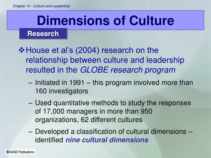 House et al's (2004) research on the relationship between culture and leadership resulted in the
