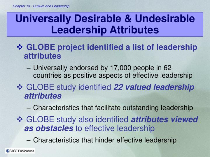GLOBE project identified a list of leadership attributes