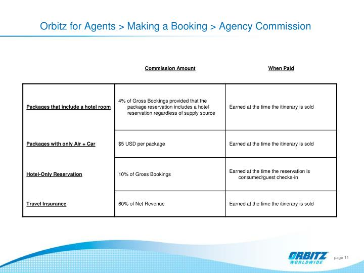 Orbitz for Agents > Making a Booking > Agency Commission