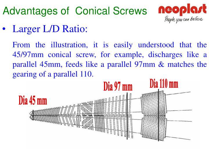 Advantages of  Conical Screws