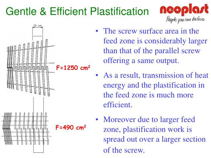 Gentle & Efficient Plastification