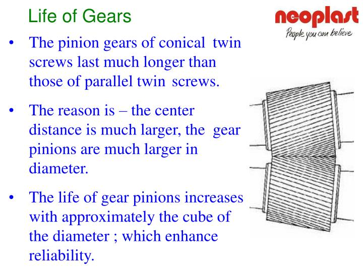 Life of Gears