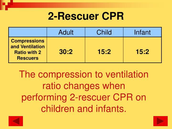 2-Rescuer CPR