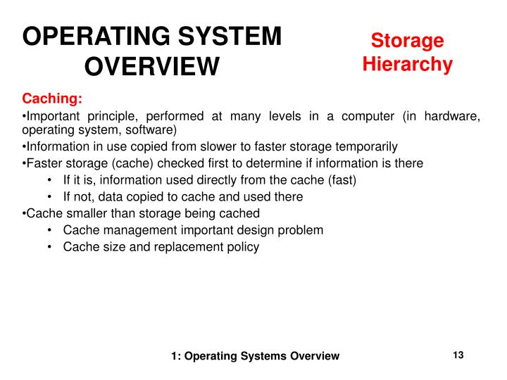 OPERATING SYSTEM OVERVIEW