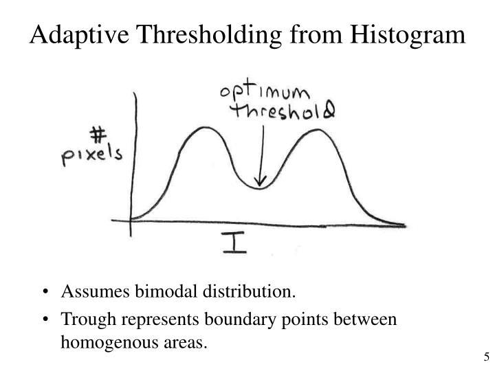 Adaptive Thresholding from Histogram