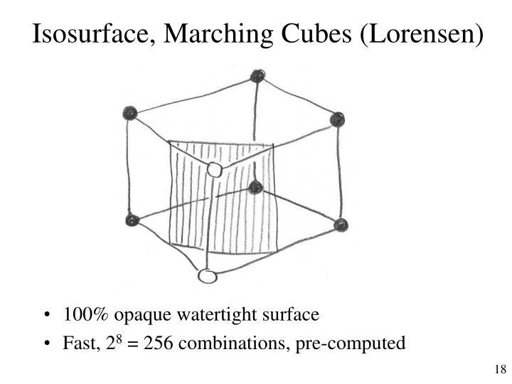 Isosurface, Marching Cubes (Lorensen)