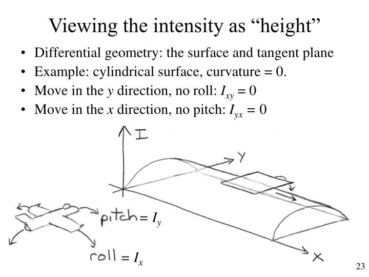 """Viewing the intensity as """"height"""""""