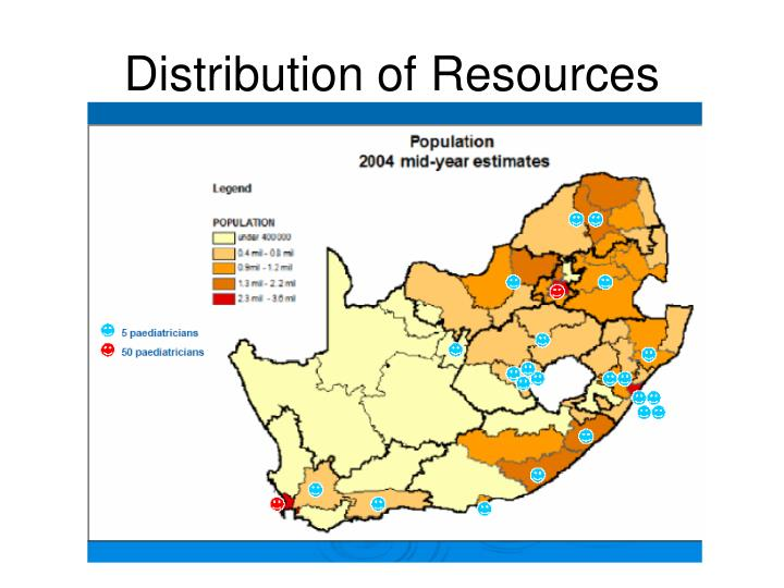 Distribution of Resources