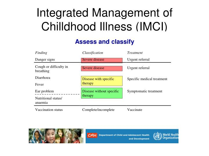 Integrated Management of Chilldhood Illness (IMCI)