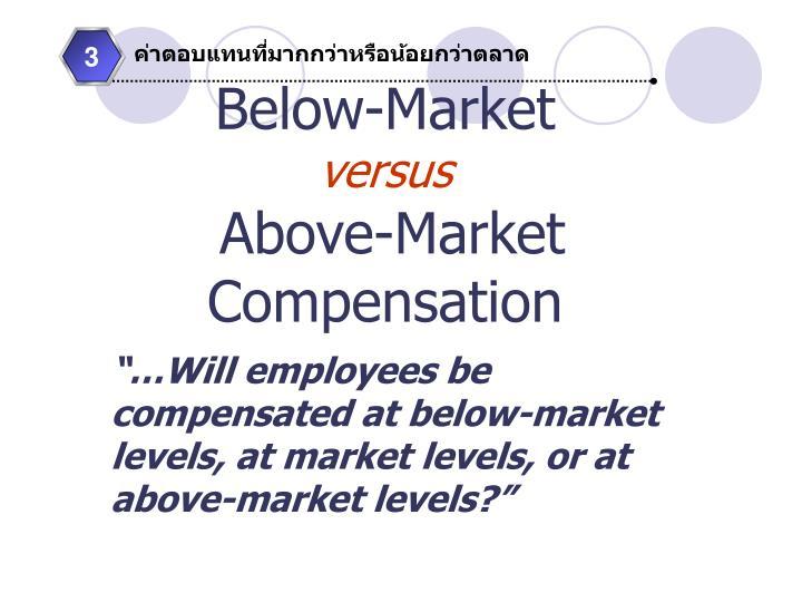 Below-Market