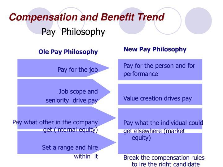 Pay  Philosophy